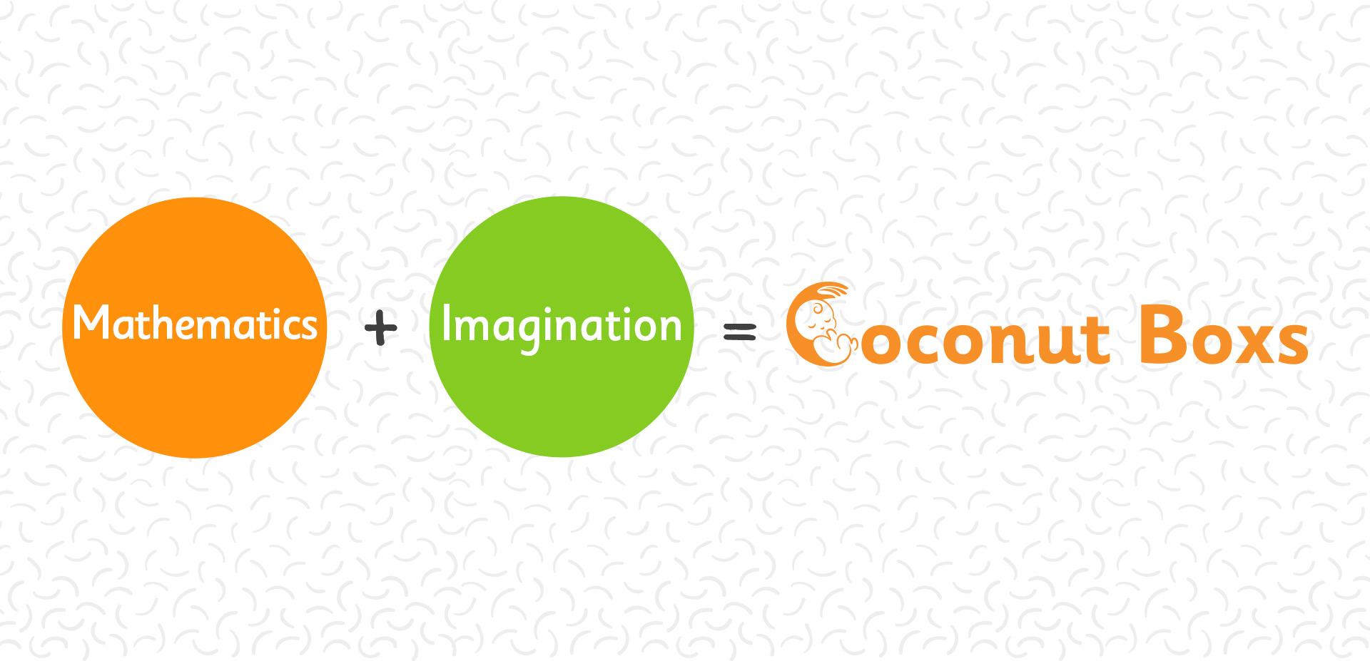Coconutboxs_imagination-and-mathematics02