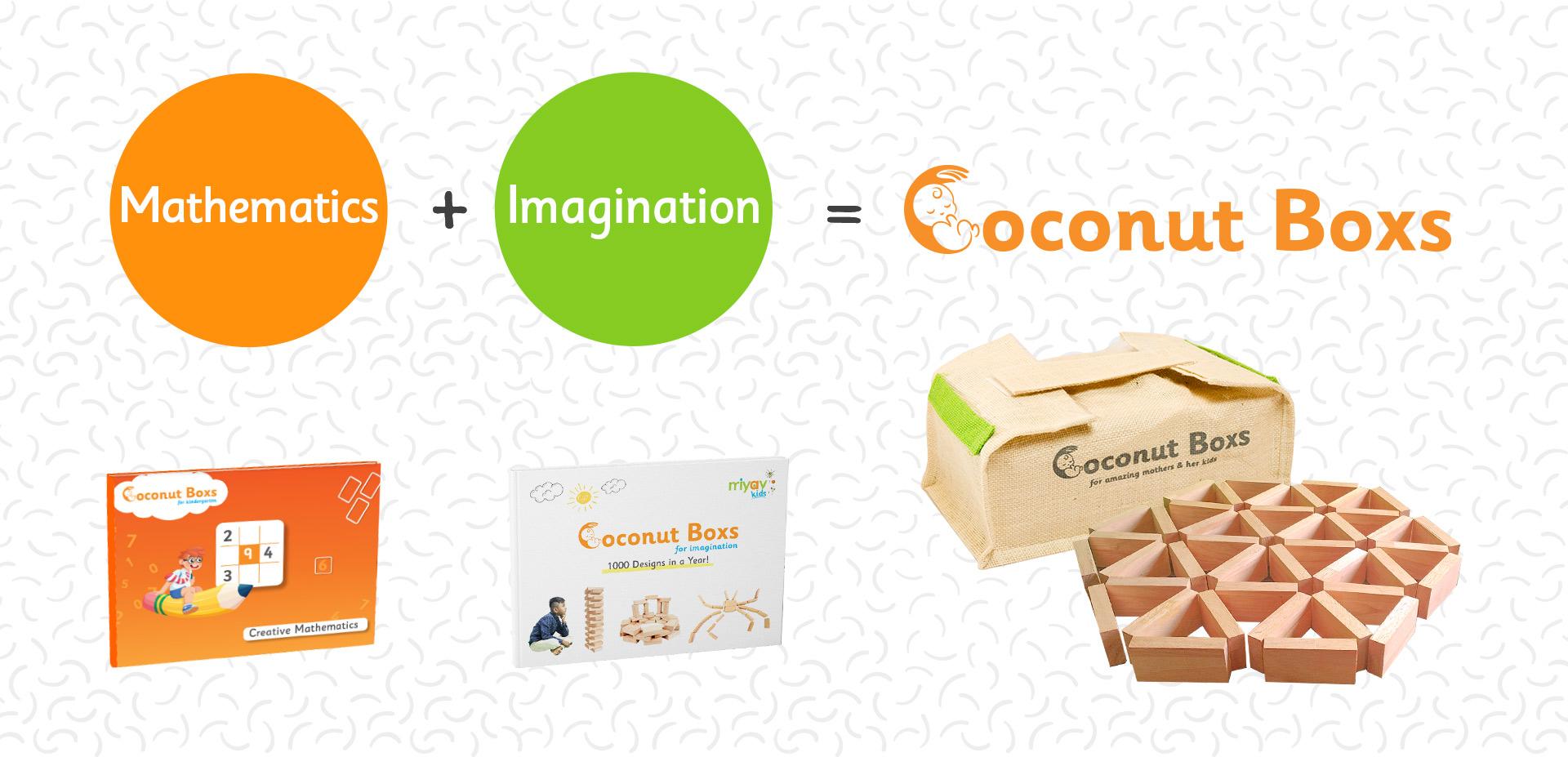 Coconutboxs_imagination-and-mathematics03